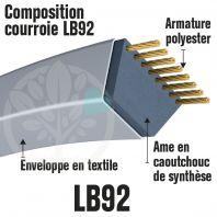Courroie Mitsuboshi LB92 Renforcée.  16.5mm x 2348mm