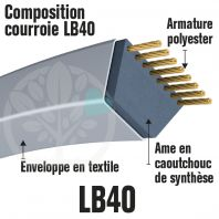 Courroie Mitsuboshi LB40 Renforcée.  16.5mm x 1028mm