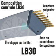 Courroie Mitsuboshi LB30 Renforcée.  16.5mm x 774mm
