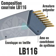 Courroie Mitsuboshi LB116 Renforcée.  16.5mm x 2958mm
