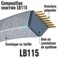 Courroie Mitsuboshi LB115 Renforcée.  16.5mm x 2933mm