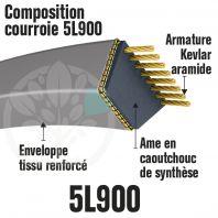 Courroie Trapézoïdale 5L900 Renforcée Kevlar. 15.8mm x 2286mm